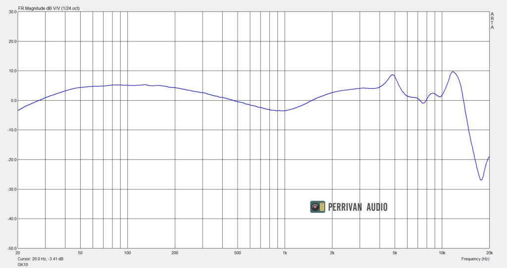 GK10Graph-1024x543.png